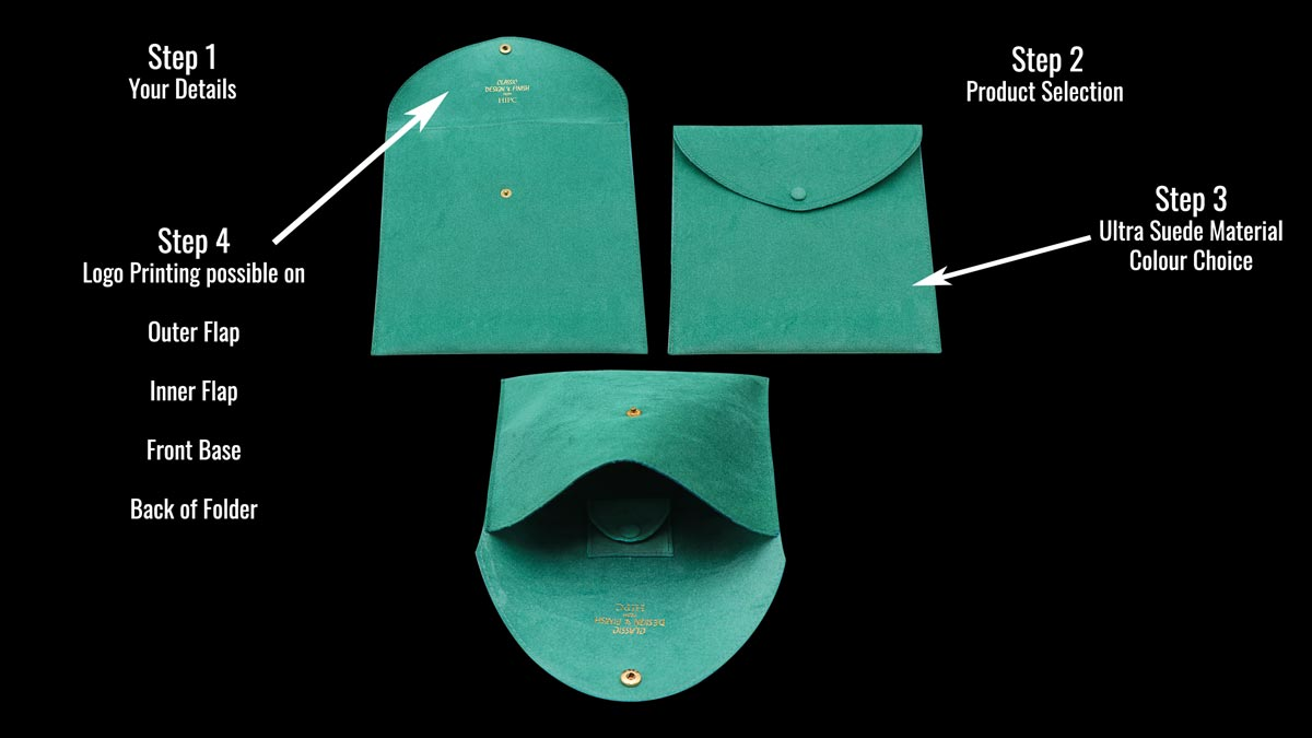 Customization Options Tahoe Pouches